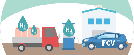 Hydrogen &  Fuel Cell
