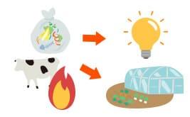 Energy saving by using the heat.