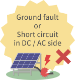Ground fault or Short circuitin DC / AC side