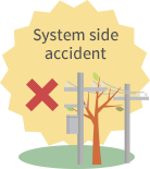 System side accident