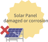Solar Panel damaged or corrosion