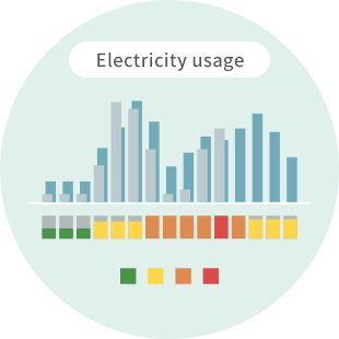 Energy Consumption Analysis