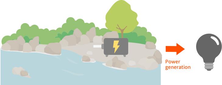 小水力発電とは